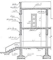 تحميل كتاب البناء بالحوائط الحاملة - Building using bearing wall construction system مباشر Images?q=tbn:ANd9GcRnEFy3bBLDty3kBkSezeS6gvyKElSU4BeV8gJdewbdjF6dmAVl1A&s