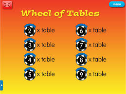 Wheel of Tables: A year 4 times tables resource for interactive ...