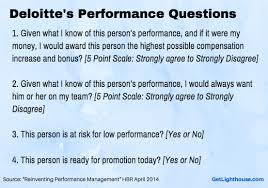 Words For Employee Evaluation How To Improve The Employee Performance Review