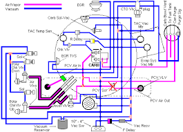 cj7 wiring diagram 1985 wirdig furthermore heater fan wiring diagram on wiring diagram for 1986 cj7