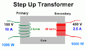 step up transformer 110 to 220 wiring diagram wiring diagram blog step up transformer 110 to 220 wiring diagram step up transformer electrical transformer basics from