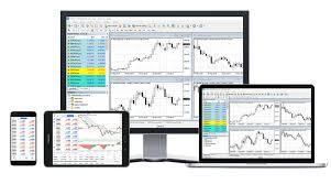 Metatrader 4 Forex Trading Platform Fxtrading Com