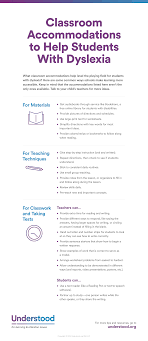accommodations for students dyslexia help in the classroom graphic of classroom accommodations to help students dyslexia