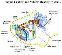 cooling system service coolant system flush