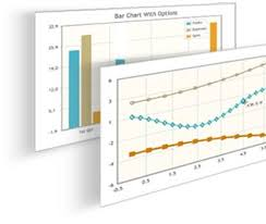 Jquery Charts Jqplot Charts And Graphs For Jquery