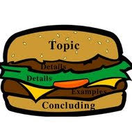 how to write a  paragraph essay with the sandwich technique  how to write a  paragraph essay with the sandwich technique