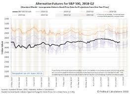 Spxs Stock Quote