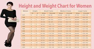 Weight Chart For Women The Ideal Weight Chart For Women According To Their