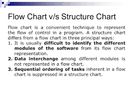 Flowchart And Structure Chart Unit Iii Software Design Ppt Download