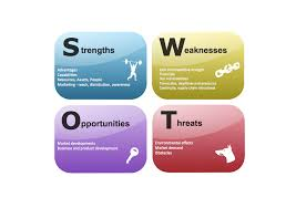 swot analysis solution   conceptdraw comswot matrix swot matrix