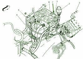 1993 chevy blazer wiring diagram images 1993 chevy g20 wiring 1993 chevy 3500 fuse box home wiring