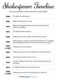 best william shakespeare timeline ideas  the shakespeare mini pack about william shakespeareshakespeare s lifeenglish