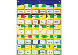 Pocket Charts Learning Tree Educational Store Inc