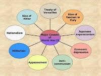 world war timeline world war ww timeline and  causes of world war 2 essays world war ii buildup to world war ii