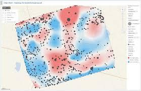 Petro Ai Exchange A Marketplace For Analytics Dynamic Eur