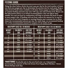 Merrick Dog Food Feeding Chart Merrick Grain Free Puppy Chicken Sweet Potato Recipe Dry Dog Food 4 Lb