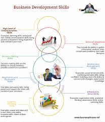 business development skills roles responsibilities