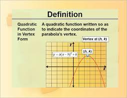 quadratic function vertex form slide