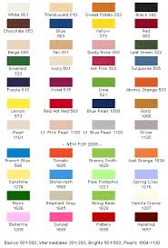 Cernit Color Chart Sculpey Iii Polymer Clay