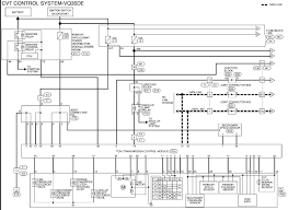 nissan armada trailer wiring diagram wiring diagram and hernes bose wire diagram 2007 armada home wiring diagrams