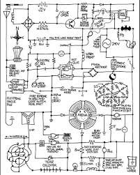 The first time you wire a guitar up this is your wiring diagram
