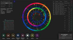 Ve Best Astrology Software For Mac Os And Windows