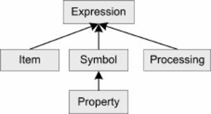 Xcel Download The Structuring Elements Of Xcel Download Scientific Diagram