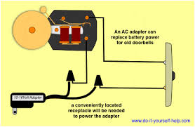 door bell wiring diagram wirdig wiring diagrams two outlets in one box do it yourself help