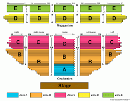 Pantages Minneapolis Seating Chart 20 Best Pantages Theater Seating Chart