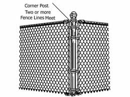 chain link fence corner parts. Beautiful Parts A Drawing Of Corner Post For Chain Link Fence Installation For Chain Link Fence Corner Parts O