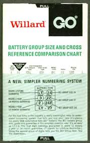 Battery Cross Reference Chart For All Types Willard Battery Group Size Cross Reference Chart 70s At