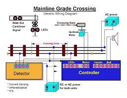 e train tca toy trains train collectors association figure 2 generic grade crossing wiring diagram