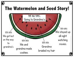 Small Moment Watermelon Anchor Chart Personal Narrative Writing Cherish The Small Moments Watermelon Vs Seeds