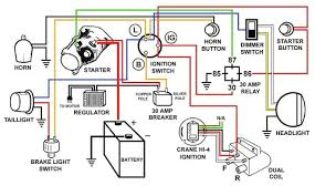 chinese 110cc pocket rocket wiring diagram 110cc atv wiring taotao 125 atv wiring diagram at Tao Tao 125cc 4 Wheeler Wiring Diagram