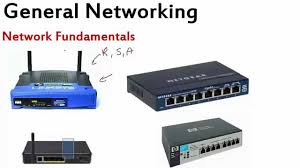 Network Devices Computer Networks And Network Devices Part 2 7 What Is A Computer