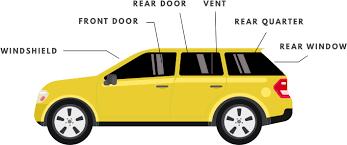 auto glass now yellow auto glass diagram