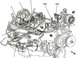 gmc 5 7 liter engine diagram gmc wiring diagrams