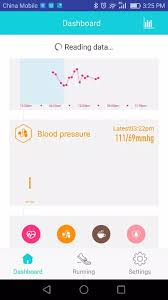 Blood Pressure And Heart Rate Chart By Age Update New Version Smart Wrist Blood Pressure Devices Heart Rate Alert Monitors Woman Menstruation Test Bands Buy Update New Version Smart Wrist