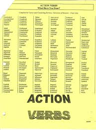 Strong Action Verbs For Resumes Resume Best Sample Writing