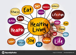 Healthy Living Chart Healthy Living Mind Map Flowchart Marker Health Concept