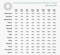 Gemstone Size Charts For Custom Fine Jewelry