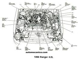 similiar ford ranger engine diagram keywords 91 ford ranger engine diagram ford sensores 1995 1998
