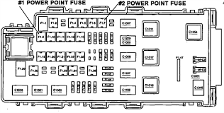 1993 grand marquis fuse diagram 1993 wiring diagrams