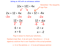 extraneous solutions an extraneous solution is a solution that was found algebraically assuming your math was correct but it does not work in the
