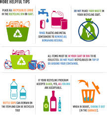 Things To Recycle Recycle Right