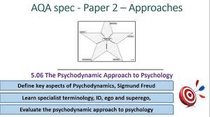 Psychodynamic Approach Psychodynamics Approaches 5 05 Psychology Aqa Paper 2