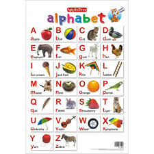 Apple Tree Alphabet Chart