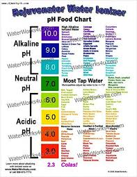 Alkaline Drinks Chart Amazon Com Color Coded Ph Food Chart Health And Personal