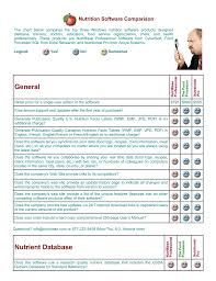 Comparison Chart Of Nutrition Analysis Programs Manualzz Com