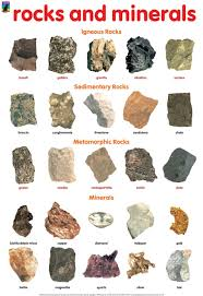 Rough Gemstone Identification Chart Pdf How To Program A Crystal Mineral Chart Rocks Minerals
